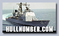 Hull Number.com